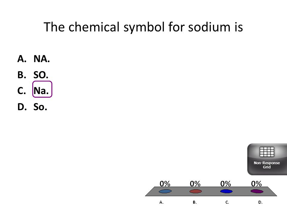The chemical symbol for sodium is A.NA. B.SO. C.Na. D.So. Non-Response Grid