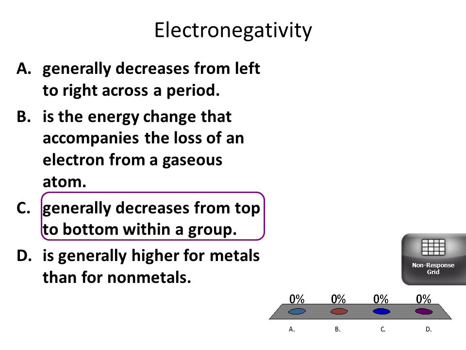 Electronegativity A.generally decreases from left to right across a period.