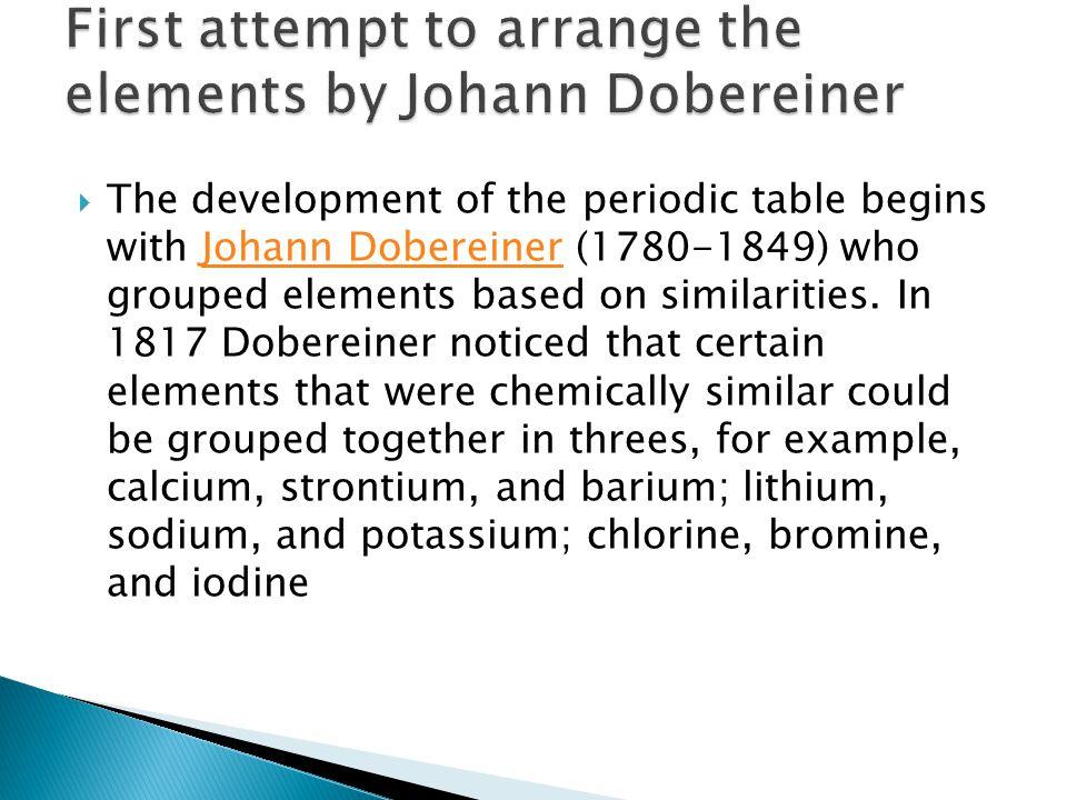  Calcium (atomic weight 40), strontium (atomic weight 88), and barium (atomic weight 137) possess similar chemical prepares.
