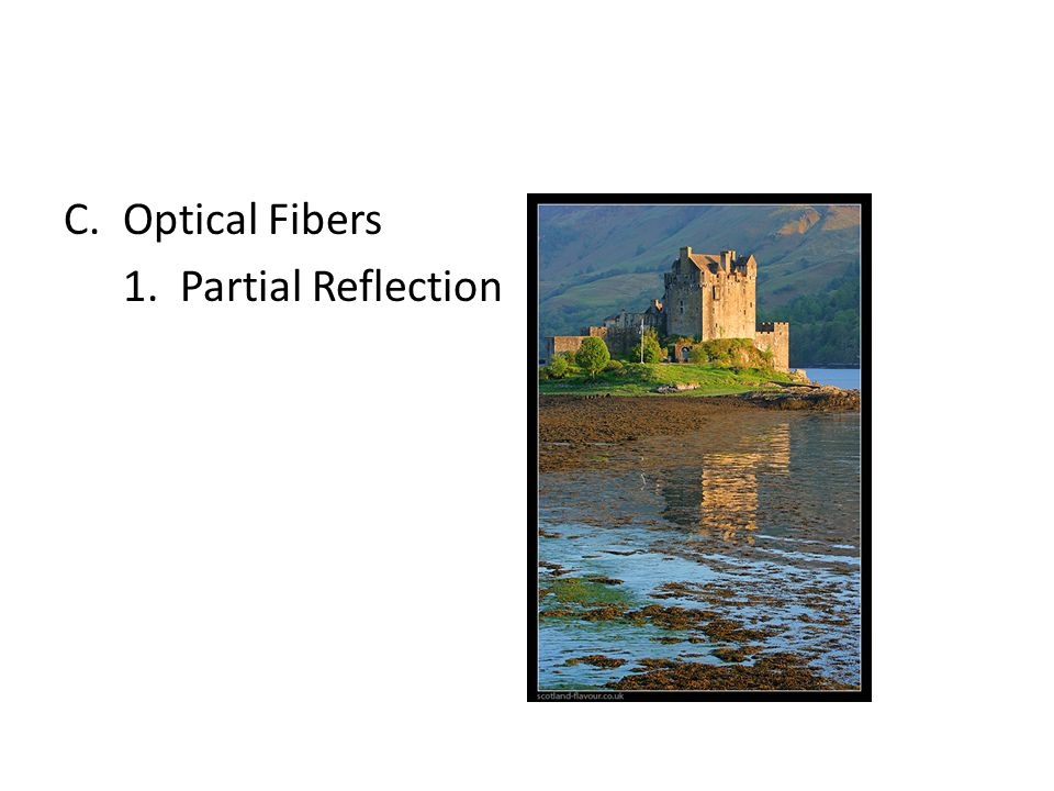 C.Optical Fibers 1. Partial Reflection