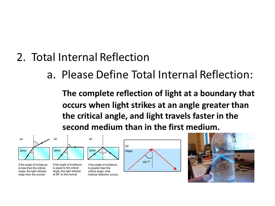 2.Total Internal Reflection a.