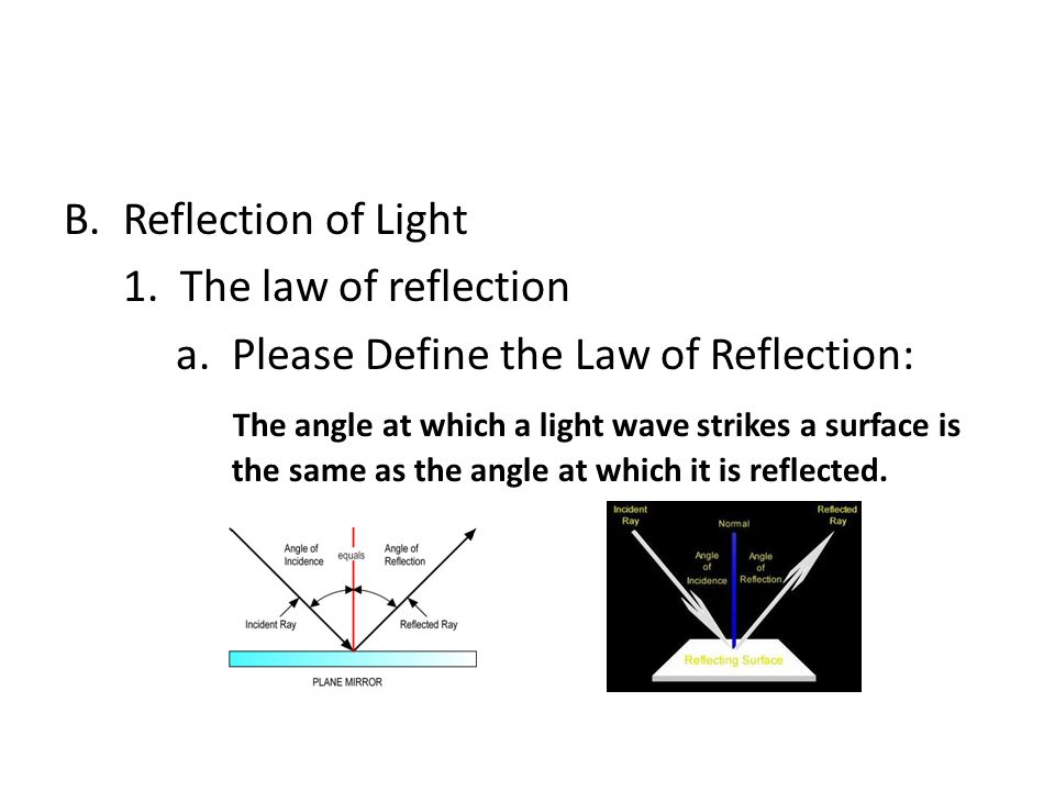 B.Reflection of Light 1.The law of reflection a.