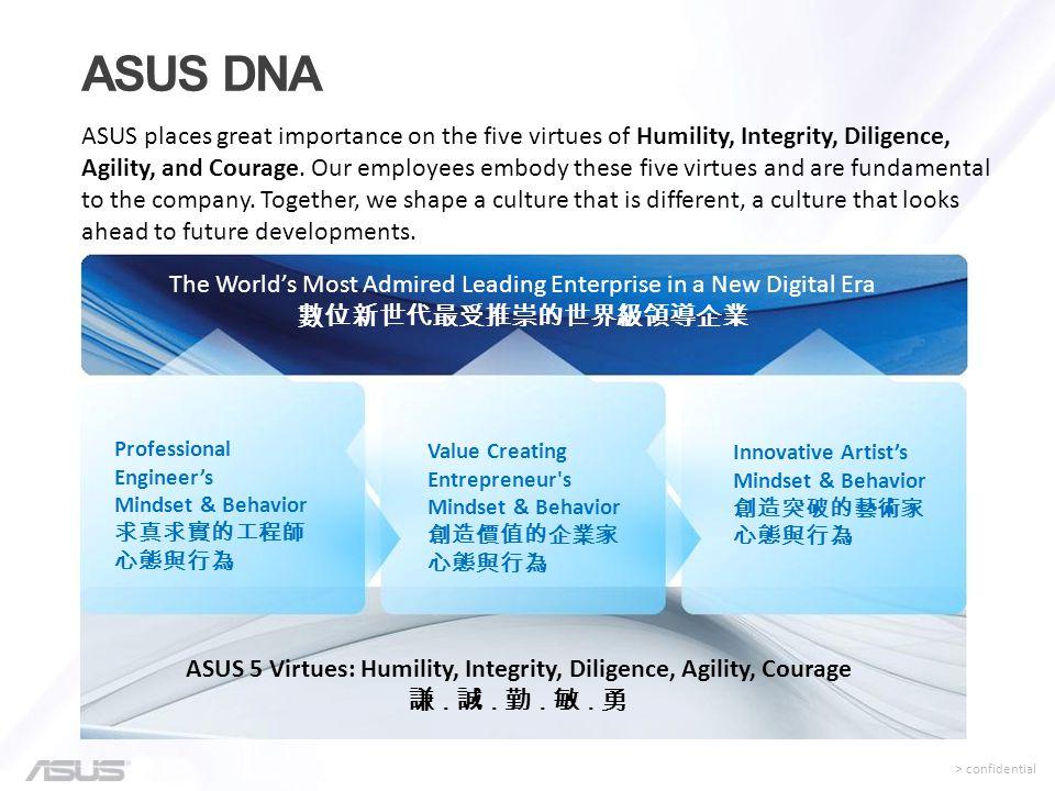 System & Handheld Product Portfolio Top row (L – R): ASUS ZENBOOK™, ASUS TAICHI™, X450, ROG G75, ASUS N550 Bottom row (L – R): ASUS VivoBook, PadFone™ Infinity, ASUS MeMO Pad Smart 10 , ASUS MeMO Pad HD7, ASUS Fonepad,, Transformer Book, ASUS VivoTab ™