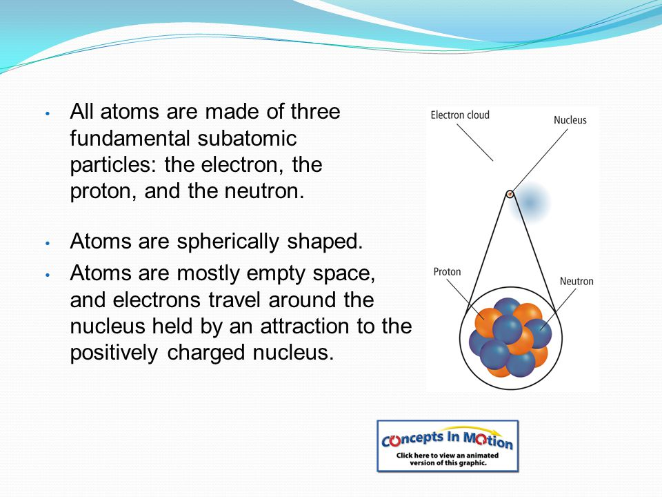 Rutherford refined the model to include positively charged particles in the nucleus called protons.protons James Chadwick received the Nobel Prize in