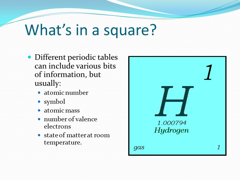 Key to the Periodic Table Elements are organized on the table according to their atomic number, usually found near the top of the square. The atomic n