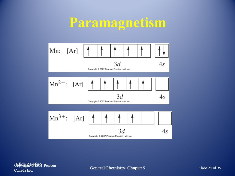 Slide 21 of 35 Paramagnetism Copyright © 2011 Pearson Canada Inc. Slide 21 of 35 General Chemistry: Chapter 9