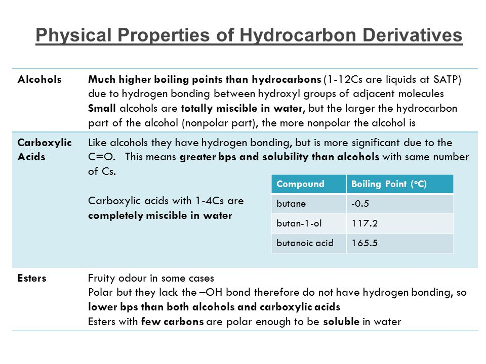 Physical Properties of Hydrocarbon Derivatives AlcoholsMuch higher boiling points than hydrocarbons (1-12Cs are liquids at SATP) due to hydrogen bondi