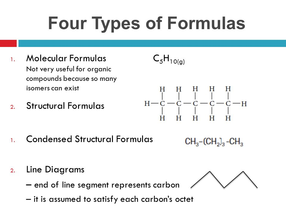 Four Types of Formulas 1. Molecular FormulasC 5 H 10(g) Not very useful for organic compounds because so many isomers can exist 2. Structural Formulas