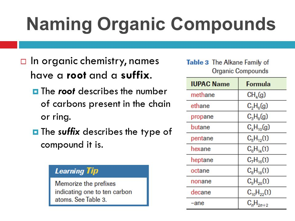  In organic chemistry, names have a root and a suffix.  The root describes the number of carbons present in the chain or ring.  The suffix describe