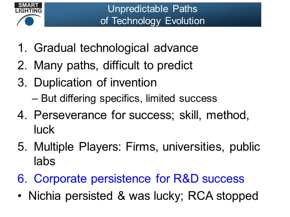 Unpredictable Paths of Technology Evolution 1.Gradual technological advance 2.Many paths, difficult to predict 3.Duplication of invention –But differing specifics, limited success 4.Perseverance for success; skill, method, luck 5.Multiple Players: Firms, universities, public labs 6.Corporate persistence for R&D success Nichia persisted & was lucky; RCA stopped