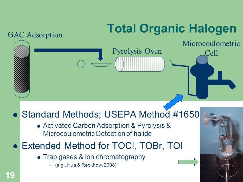 19 Total Organic Halogen Standard Methods; USEPA Method #1650 Activated Carbon Adsorption & Pyrolysis & Microcoulometric Detection of halide Extended