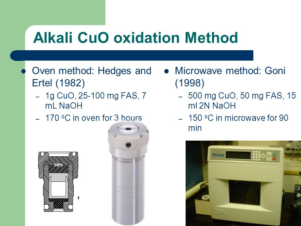 Alkali CuO oxidation Method Oven method: Hedges and Ertel (1982) – 1g CuO, 25-100 mg FAS, 7 mL NaOH – 170 o C in oven for 3 hours Microwave method: Go
