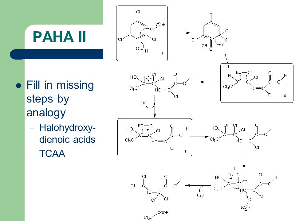 PAHA II Fill in missing steps by analogy – Halohydroxy- dienoic acids – TCAA