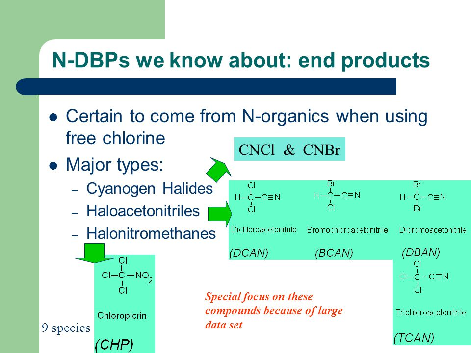 N-DBPs we know about: end products Certain to come from N-organics when using free chlorine Major types: – Cyanogen Halides – Haloacetonitriles – Halonitromethanes Special focus on these compounds because of large data set CNCl & CNBr 9 species