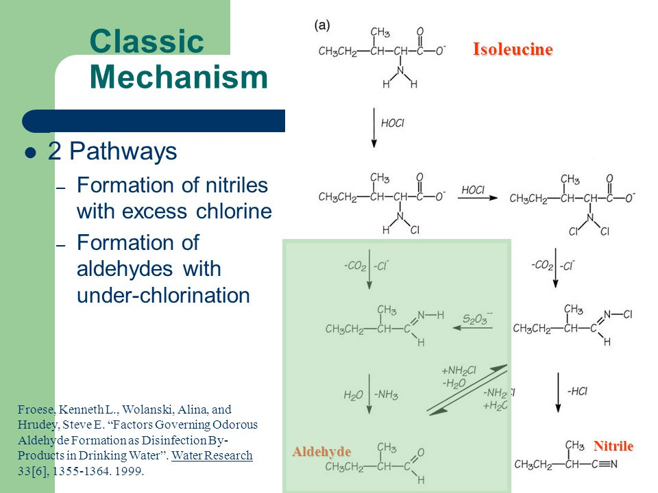 Classic Mechanism 2 Pathways – Formation of nitriles with excess chlorine – Formation of aldehydes with under-chlorination Aldehyde Froese, Kenneth L.