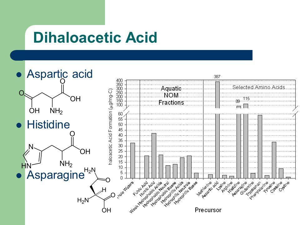 Dihaloacetic Acid Aspartic acid Histidine Asparagine