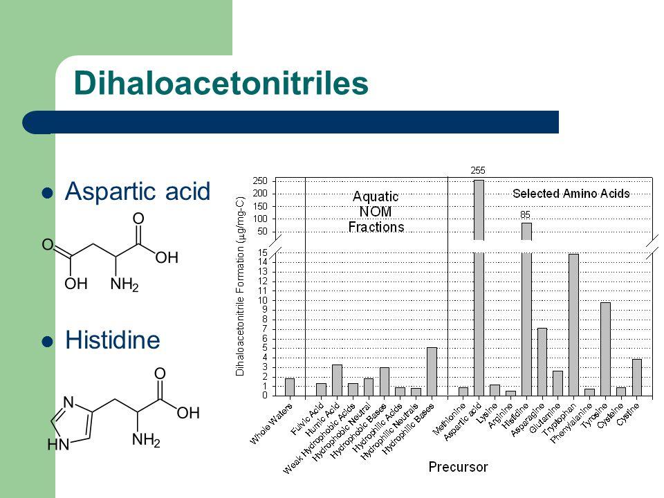 Dihaloacetonitriles Aspartic acid Histidine