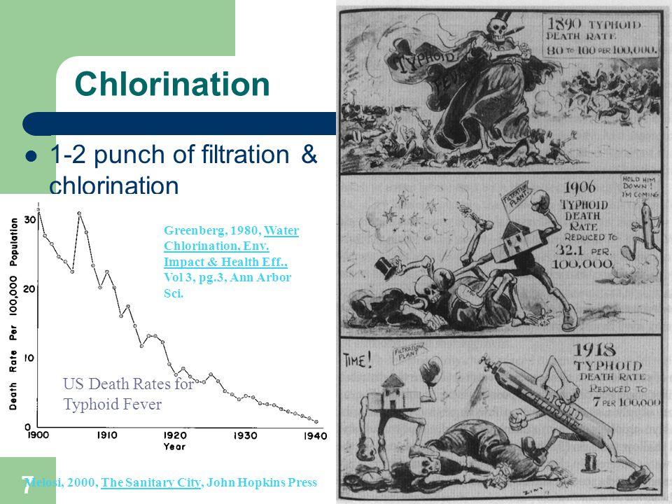 7 Chlorination 1-2 punch of filtration & chlorination Melosi, 2000, The Sanitary City, John Hopkins Press Greenberg, 1980, Water Chlorination, Env. Im