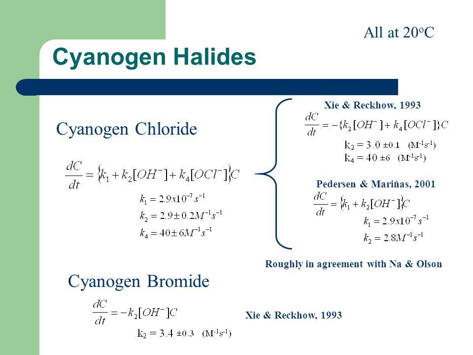 Cyanogen Halides Cyanogen Chloride Cyanogen Bromide All at 20 o C Pedersen & Mariñas, 2001 Xie & Reckhow, 1993 Roughly in agreement with Na & Olson
