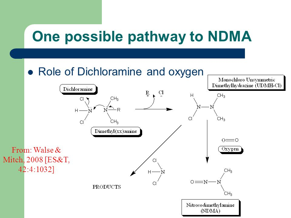 One possible pathway to NDMA Role of Dichloramine and oxygen From: Walse & Mitch, 2008 [ES&T, 42:4:1032]