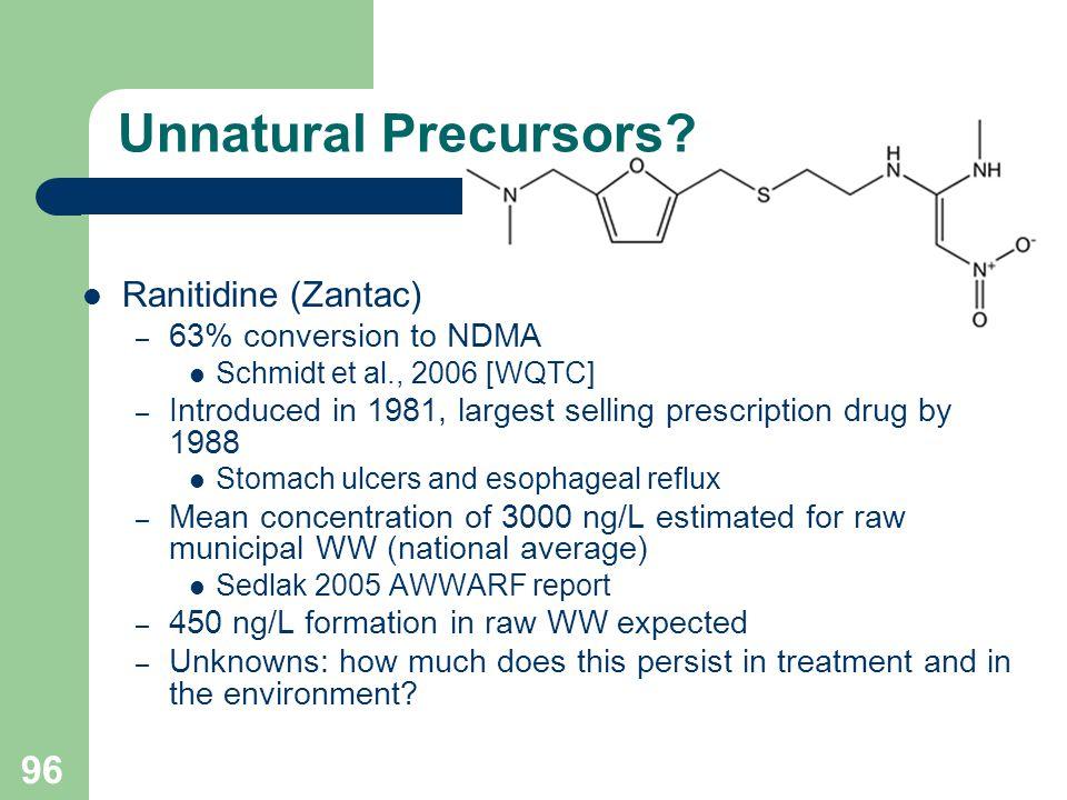 96 Unnatural Precursors? Ranitidine (Zantac) – 63% conversion to NDMA Schmidt et al., 2006 [WQTC] – Introduced in 1981, largest selling prescription d