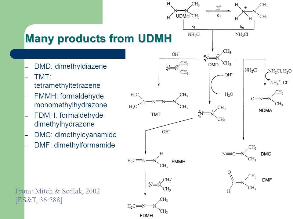 Abbreviations – DMD: dimethyldiazene – TMT: tetramethyltetrazene – FMMH: formaldehyde monomethylhydrazone – FDMH: formaldehyde dimethylhydrazone – DMC: dimethylcyanamide – DMF: dimethylformamide From: Mitch & Sedlak, 2002 [ES&T, 36:588] Many products from UDMH