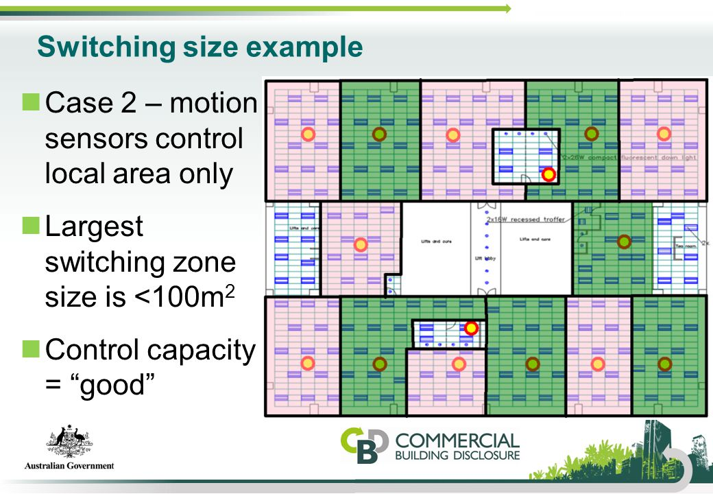 "Switching size example Case 2 – motion sensors control local area only Largest switching zone size is <100m 2 Control capacity = ""good"""