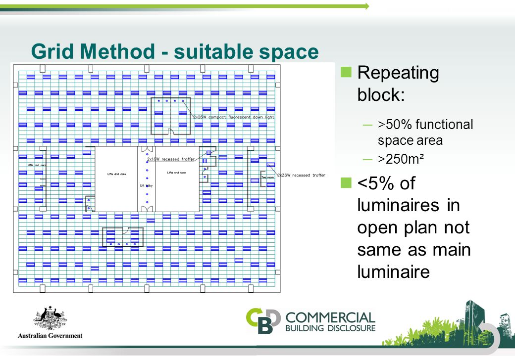 Grid Method - suitable space Repeating block: ─>50% functional space area ─>250m² <5% of luminaires in open plan not same as main luminaire