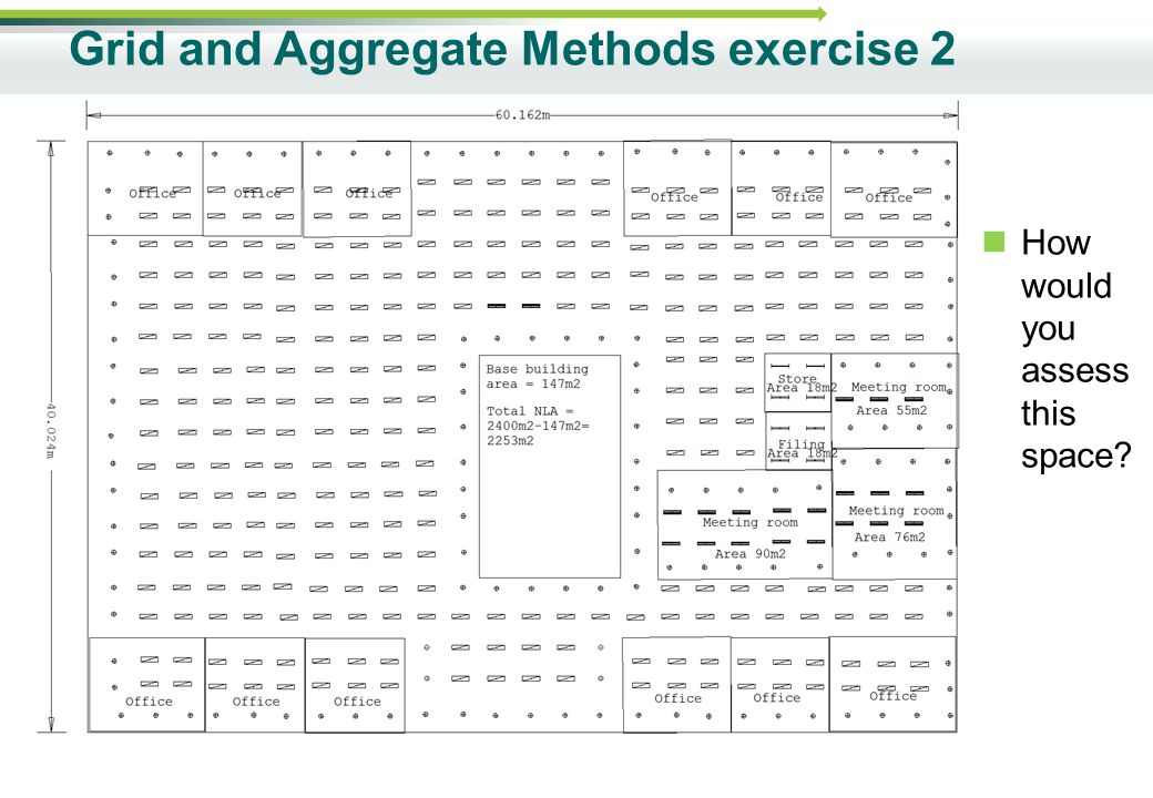 Grid and Aggregate Methods exercise 2 How would you assess this space?