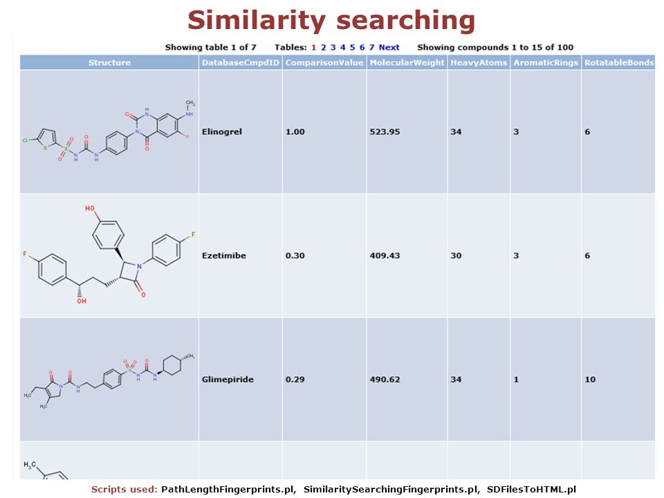 Similarity searching Scripts used: PathLengthFingerprints.pl, SimilaritySearchingFingerprints.pl, SDFilesToHTML.pl