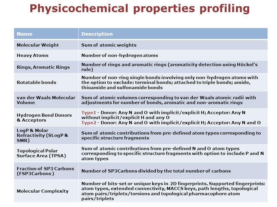 Information for amino acids InfoAminoAcids.pl Three letter code: Glu One letter code: E Name: Glutamic acid Molecular weight: 147.1308......
