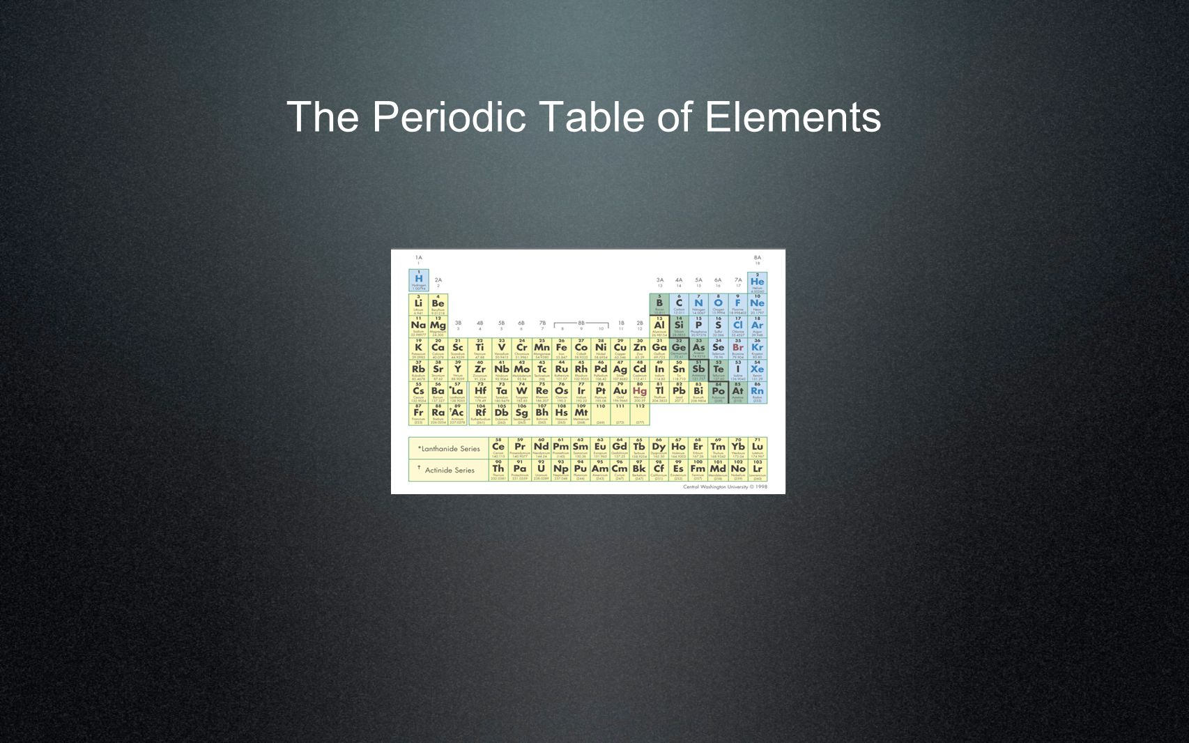 History of the Periodic Table 1869 : Dmitri Mendeleev Considered the father of the periodic table of elements Periodic - happening at regular intervals
