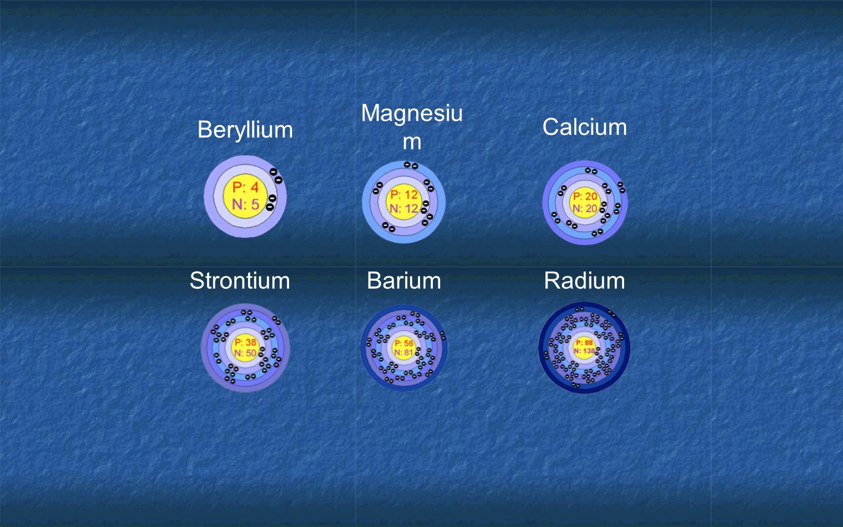 Beryllium Magnesiu m Calcium StrontiumBariumRadium