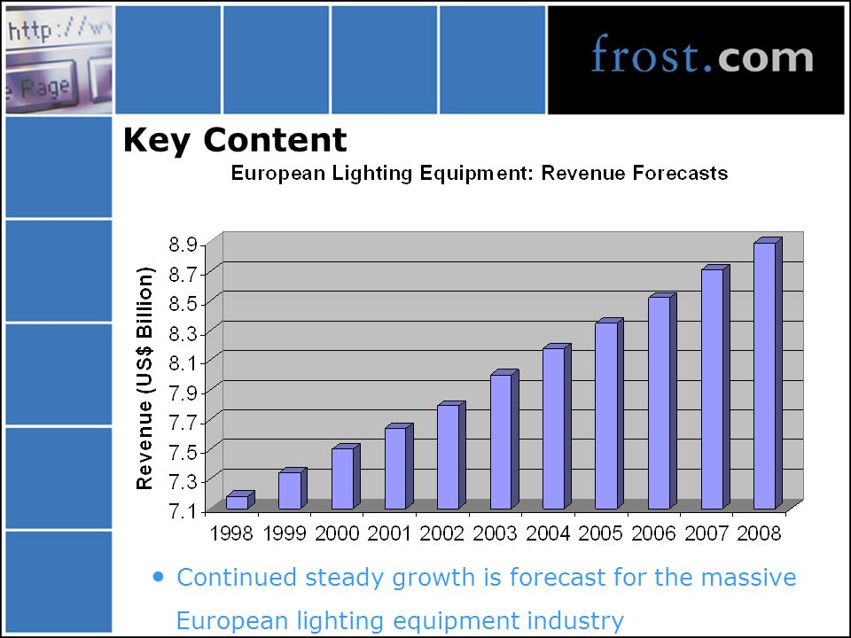 Key Content Continued steady growth is forecast for the massive European lighting equipment industry