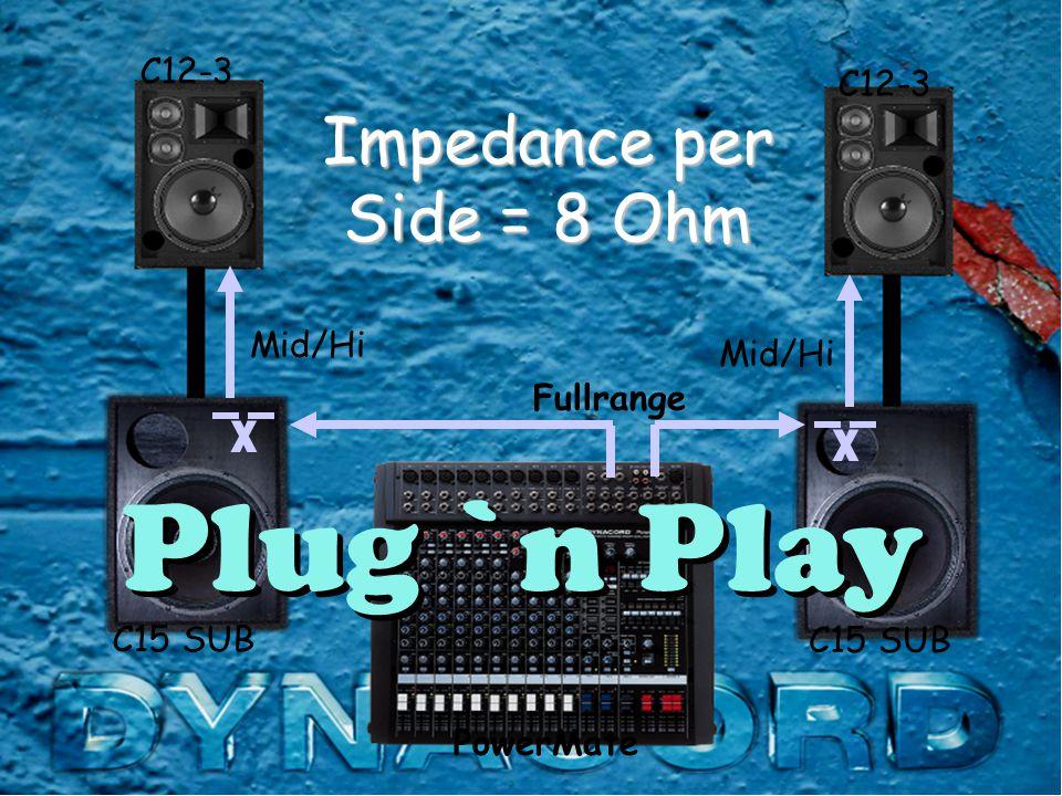 C15 SUB C12-3 Fullrange Impedance per Side = 8 Ohm PowerMate Plug `n Play Mid/Hi X X
