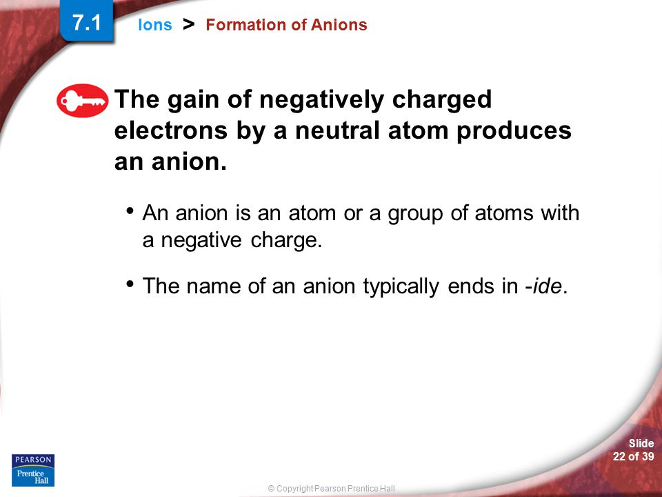 Slide 22 of 39 © Copyright Pearson Prentice Hall Ions > Formation of Anions The gain of negatively charged electrons by a neutral atom produces an ani