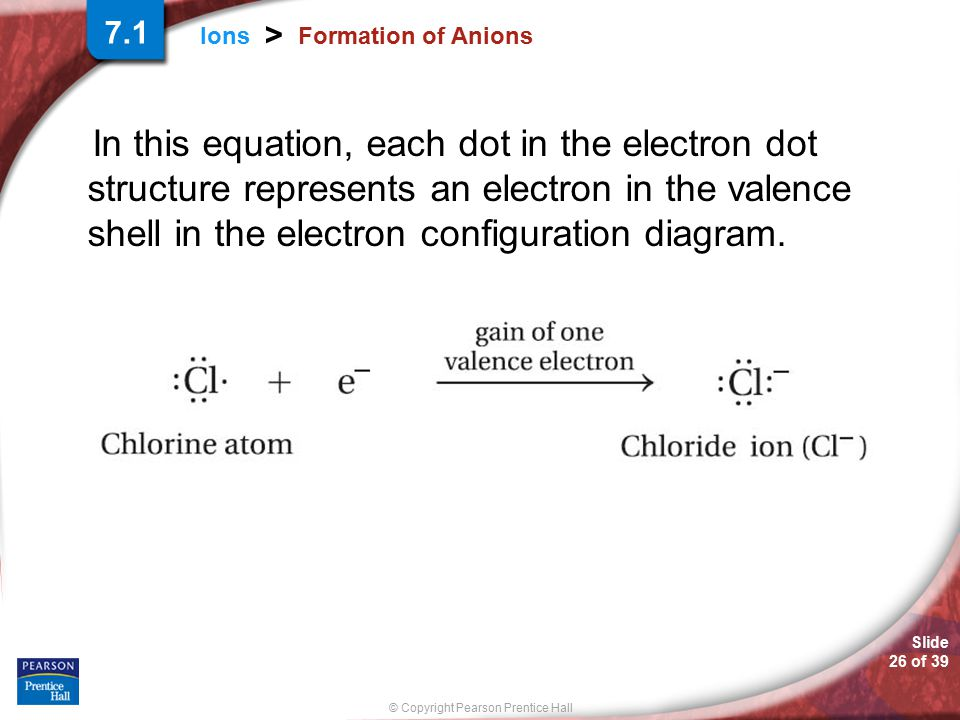 Slide 26 of 39 © Copyright Pearson Prentice Hall Ions > Formation of Anions In this equation, each dot in the electron dot structure represents an ele