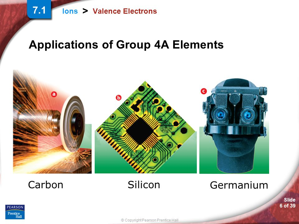 Slide 6 of 39 © Copyright Pearson Prentice Hall Ions > Valence Electrons Applications of Group 4A Elements 7.1 Carbon Silicon Germanium