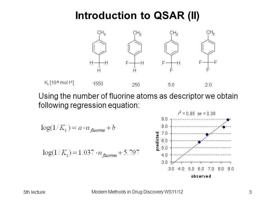 5th lecture Modern Methods in Drug Discovery WS11/12 24 2D descriptors (III) Descriptors accounting for the degree of branching and the flexibility of a molecule: Kier & Hall Connectivity Indices p i sum of s and p valence electrons of atom i v i = (p i – h i ) / (Z i – p i – 1) for all non-hydrogen (heavy) atoms Common definitions: Z i ordinary number (H=1, C=6, N=7, LP=0) h i number of H atoms bonded to atom i d i number of non-hydrogen atoms bonded to atom i