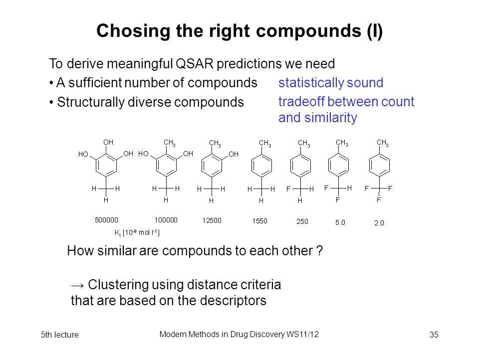 5th lecture Modern Methods in Drug Discovery WS11/12 35 Chosing the right compounds (I) Zagreb BalabanJ How similar are compounds to each other .