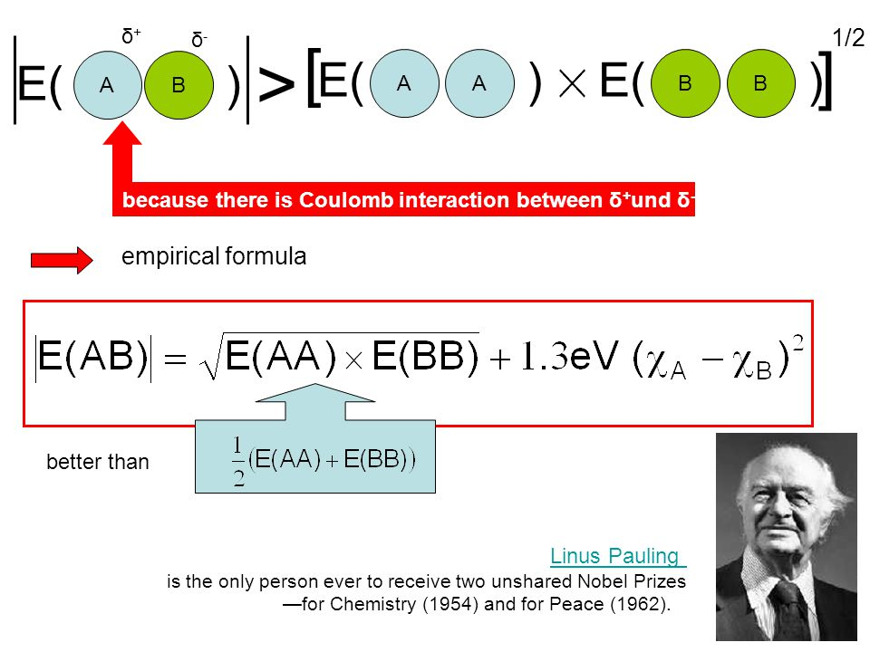 > E( ) AA BB ] 1/2 [ AB δ+δ+ δ-δ- E( ) because there is Coulomb interaction between δ + und δ - empirical formula better than Linus Pauling is the only person ever to receive two unshared Nobel Prizes —for Chemistry (1954) and for Peace (1962).