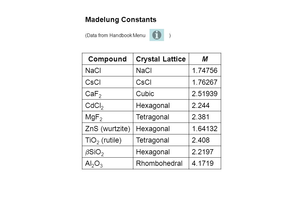 CompoundCrystal LatticeM NaCl 1.74756 CsCl 1.76267 CaF 2 Cubic2.51939 CdCl 2 Hexagonal2.244 MgF 2 Tetragonal2.381 ZnS (wurtzite)Hexagonal1.64132 TiO 2 (rutile)Tetragonal2.408  SiO 2 Hexagonal2.2197 Al 2 O 3 Rhombohedral4.1719 Madelung Constants (Data from Handbook Menu )