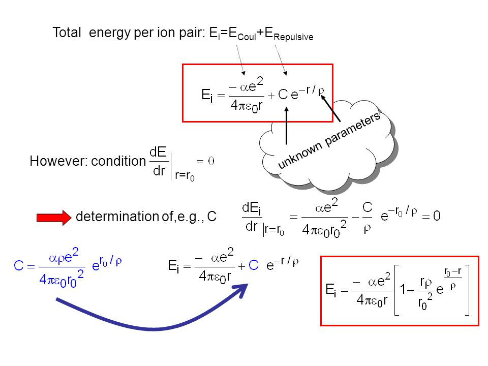 unknown parameters Total energy per ion pair: E i =E Coul +E Repulsive However: condition r=r 0 determination of,e.g., C