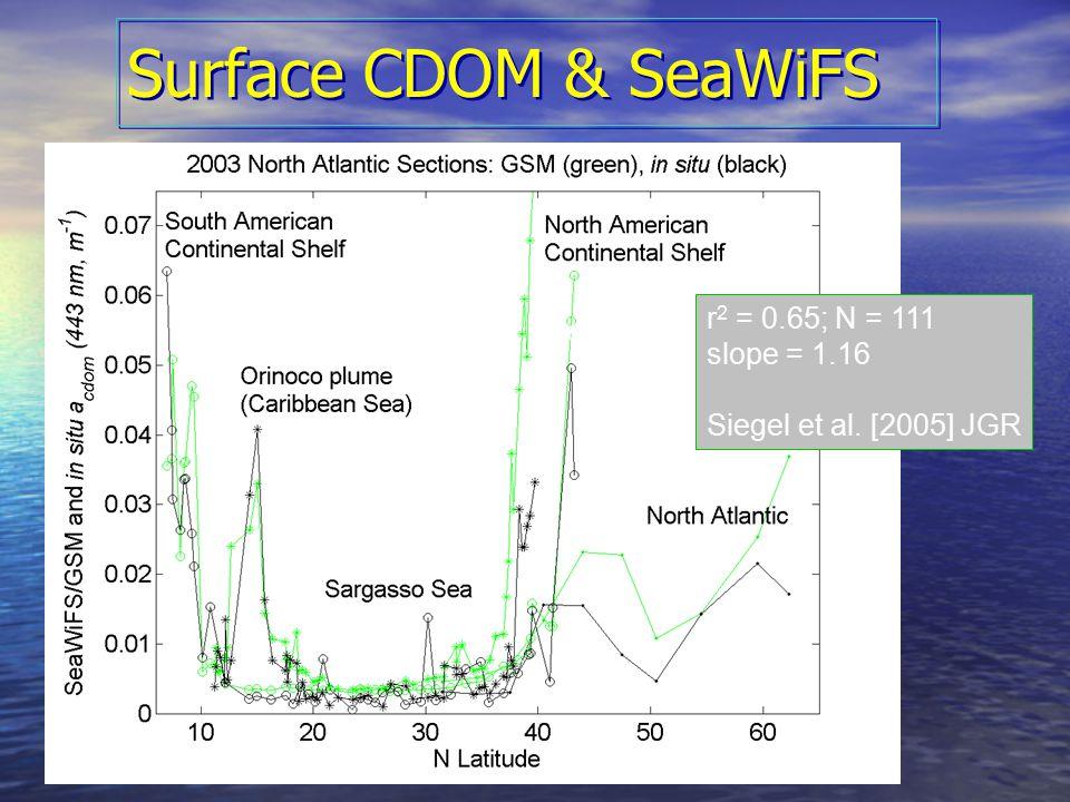 OCRT 2007 Surface CDOM & SeaWiFS A16N A20 A22 r 2 = 0.65; N = 111 slope = 1.16 Siegel et al.