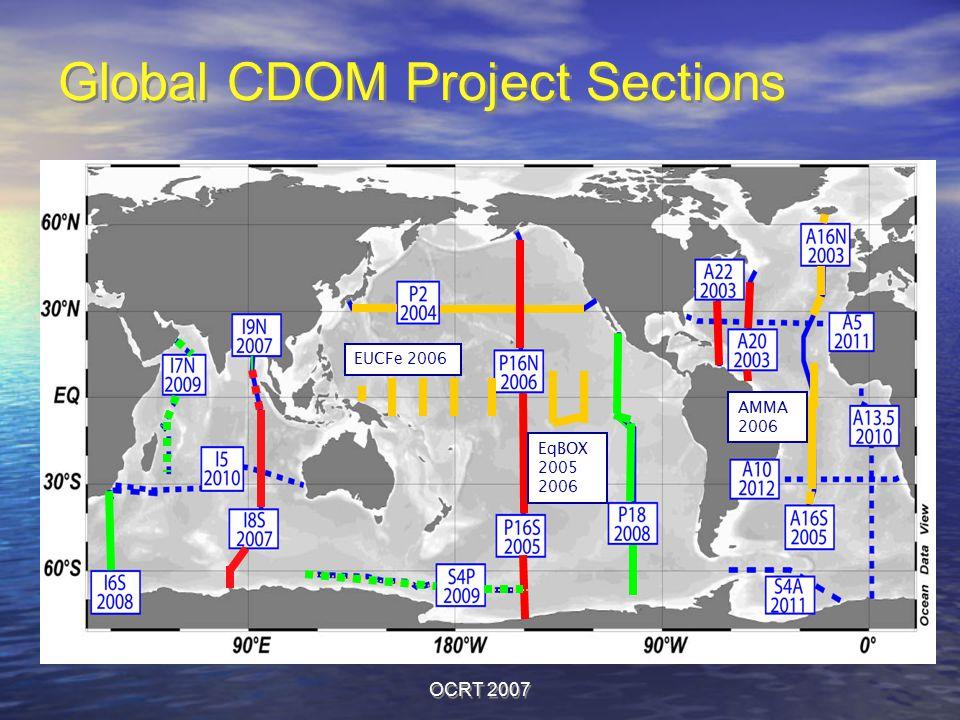 OCRT 2007 Global CDOM Project Sections EUCFe 2006 EqBOX 2005 2006 AMMA 2006