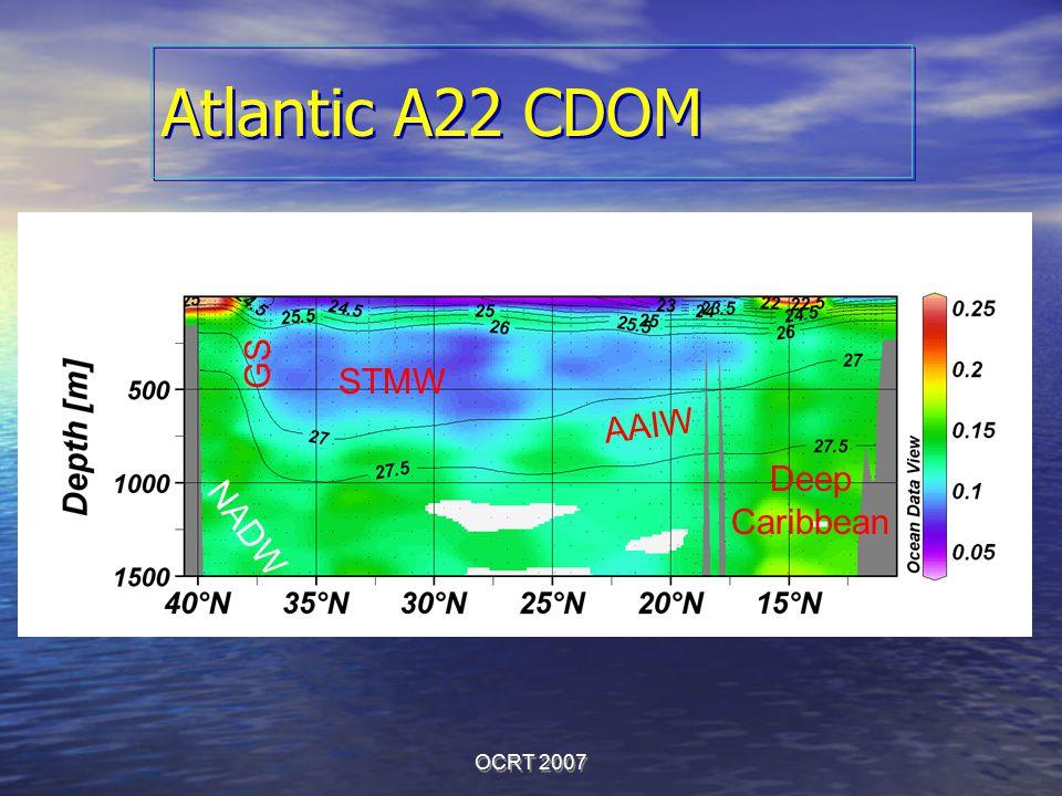 OCRT 2007 Atlantic A22 CDOM STMW Deep Caribbean AAIW NADW GS Grand Banks Orinoco