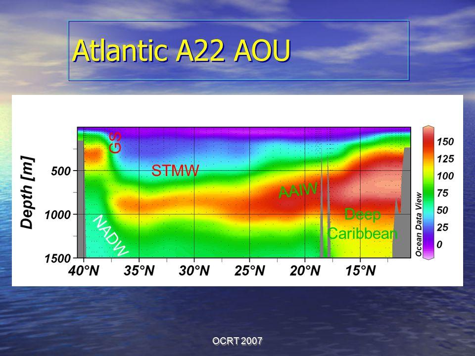 OCRT 2007 Atlantic A22 AOU STMW Deep Caribbean AAIW NADW GS