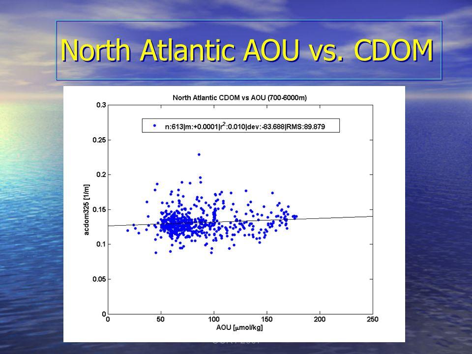OCRT 2007 North Atlantic AOU vs. CDOM Z > 700 m