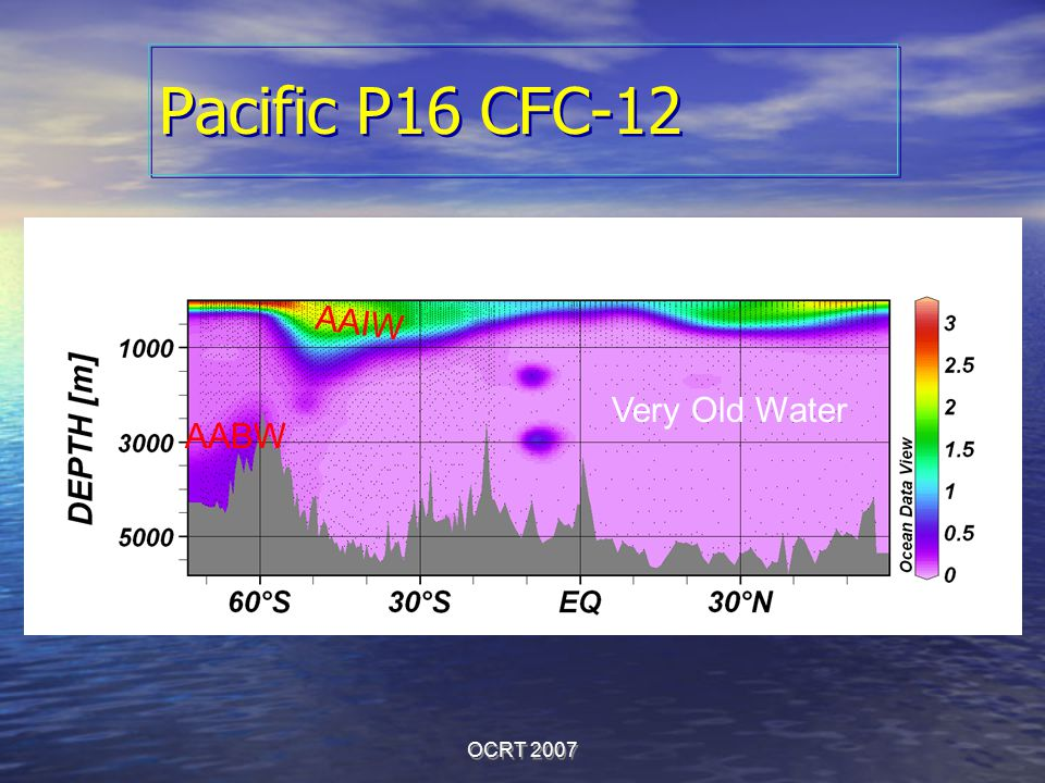 OCRT 2007 Pacific P16 CFC-12 AAIW AABW Very Old Water