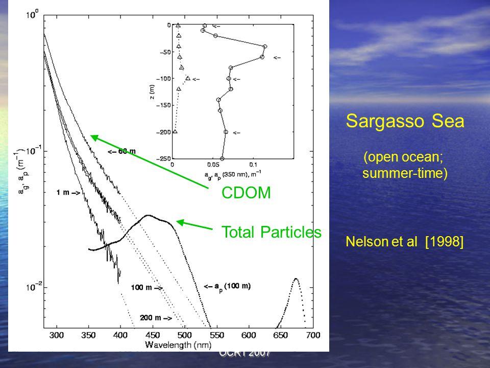 OCRT 2007 Sargasso Sea (open ocean; summer-time) Nelson et al [1998] CDOM Total Particles